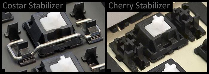 costar_cherry_stabilizer