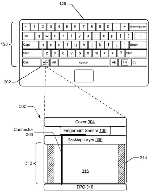 Microsoft-fingerprint-in-keyboard.png